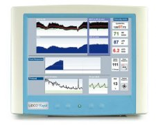 LiDCO LiDCOrapid | Used in Patient monitoring  | Which Medical Device